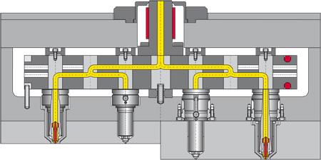 EWIKON Heisskanalsysteme / Hotrunner systems -Hotrunner ...